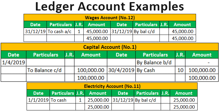 Ledger Account Examples