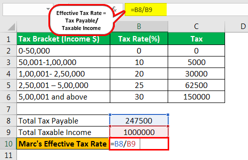 Marginal Tax Rate Formula Example 1.1png
