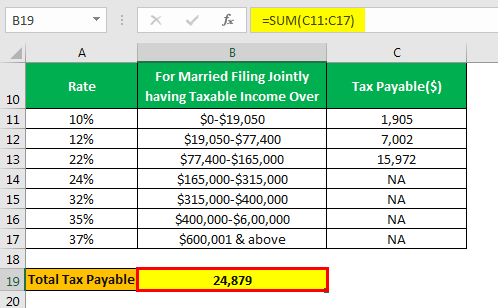 Marginal Tax Rate Formula Example 2.1png