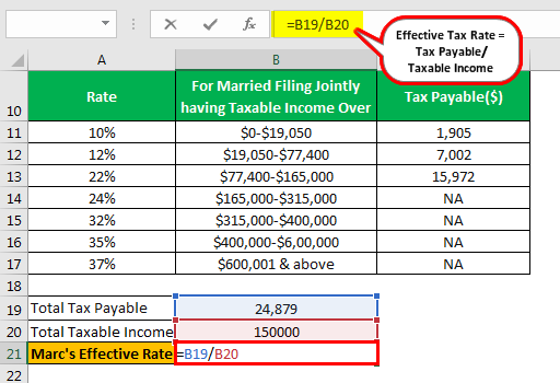 Marginal Tax Rate Formula Example 2.2png