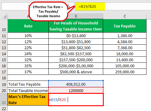 Marginal Tax Rate Formula Example 3.2png