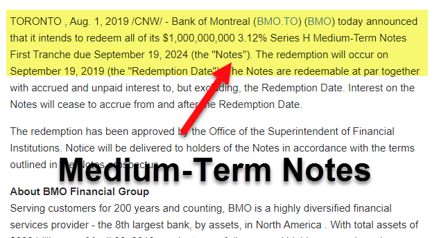 Medium-Term Notes