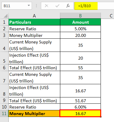 Money Multiplier Example 3.4png