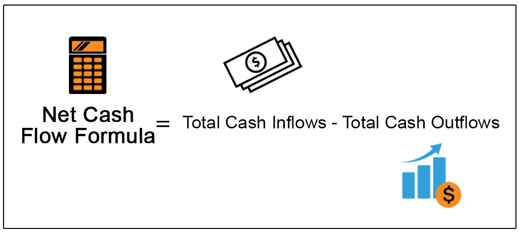 Net Cash Flow Formula