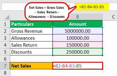 Net Sales Formula Example 1.1png