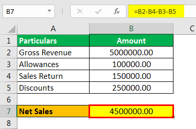 Net Sales Formula Example 1.2png