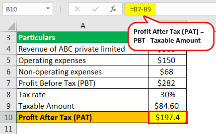 Profit After Tax Example 1-3