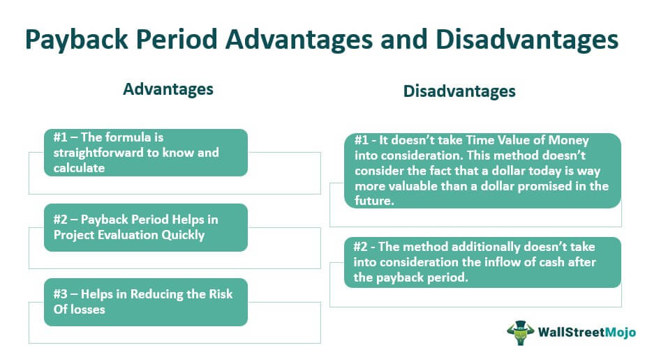 Payback Period Advantages and Disadvantages