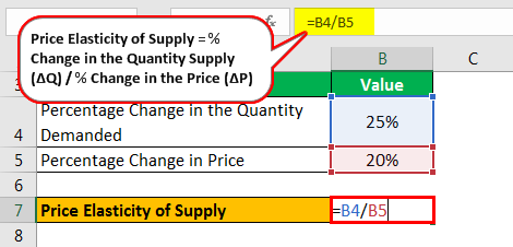 Price Elasticity Supply Formula Exampl 1.2