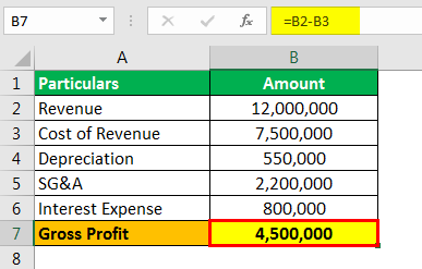 Profit Before Tax Example 1.1png