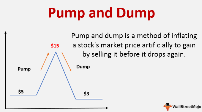 Pump and Dump Stocks (Meaning) | How These Type of Schemes Work?
