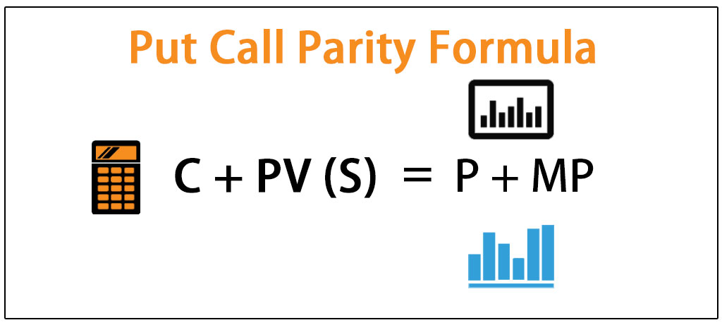 Put Call Parity Formula