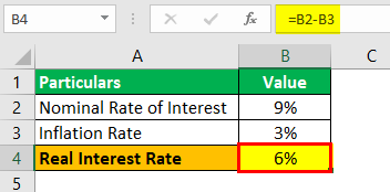 Real Interest Rate Formula Example 1.2