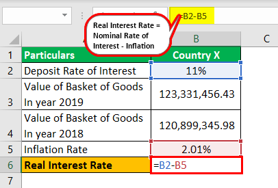 Real Interest Rate Formula Example 2.1