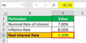 Real Interest Rate Formula Example 3.2