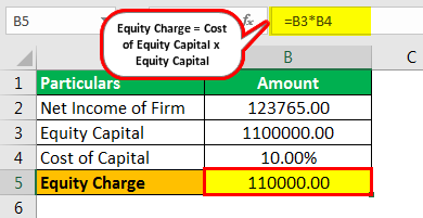 Residual Income Example 1.1png