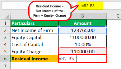 Residual Income Example 1.2png