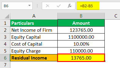 Residual Income Example 1.3png