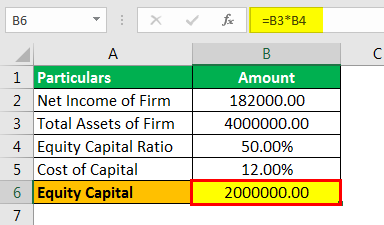 Residual Income Example 2.1png