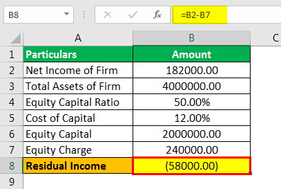 Residual Income Example 2.4png