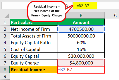 Residual Income Example 4.3png