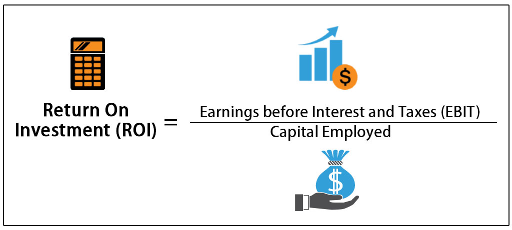 Return On Investment (Definition, Formula) | ROI Calculation + Examples