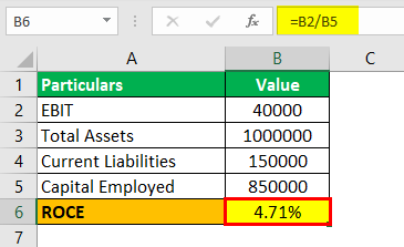Return on Capital Employed Formula Example 1.2