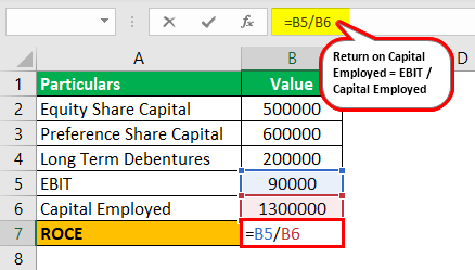 Return on Capital Employed Formula Example 2.1