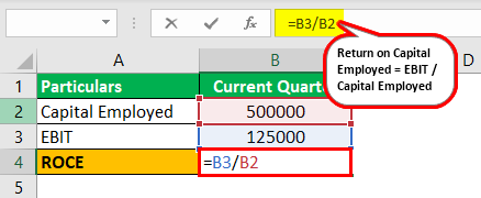 Return on Capital Employed Formula Example 6.1