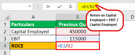 Return on Capital Employed Formula Example 6.3