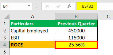 return on capital employed equation 6.4