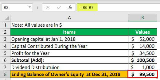 Statement of Owner's Equity Example 2