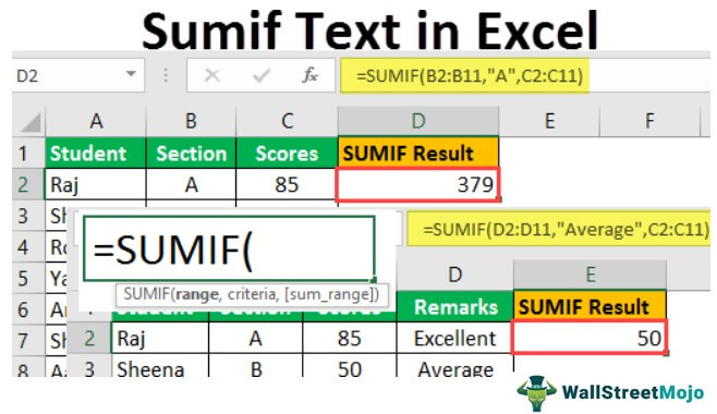 Sumif Text in Excel