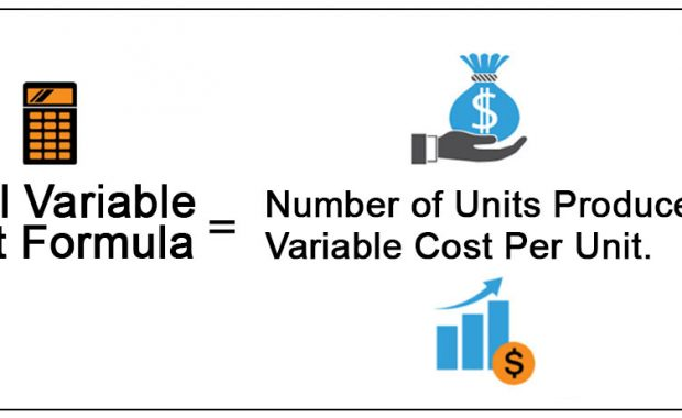 Total-Variable-Cost-Formula