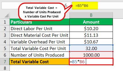 Total Variable Cost Formula Example 1.1png