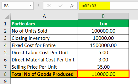 Total Variable Cost Formula Example 2.1png