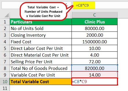 Total Variable Cost Formula Example 2.5png