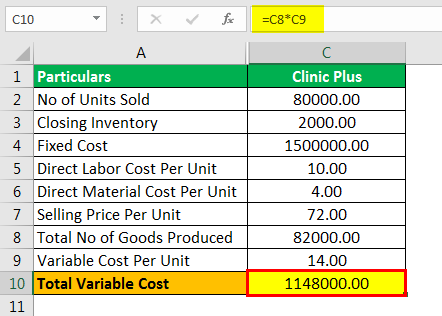 Total Variable Cost Formula Example 2.6png