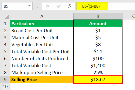 Total Variable Cost Formula Example 3.3png