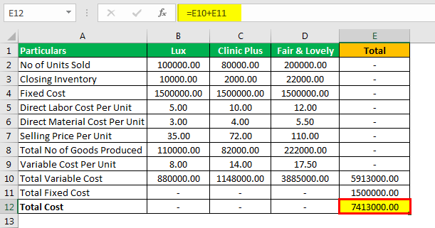 Total Variable Cost Formula | How to Calculate Total