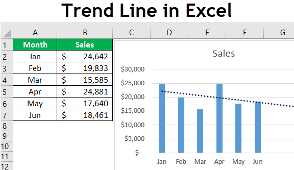Trend Line in Excel