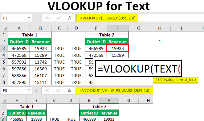 VLOOKUP for Text