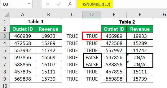 VLOOKUP for Text Example 2.4.1