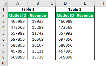 VLOOKUP for Text Example 2