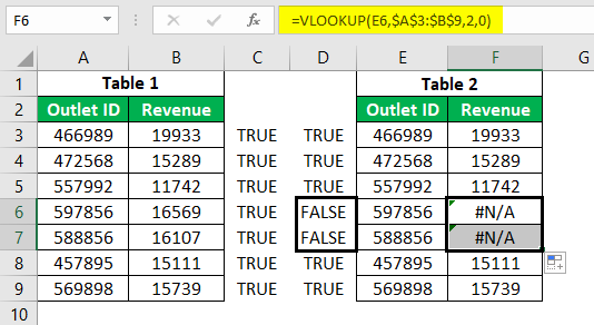 VLOOKUP for Text Example 3