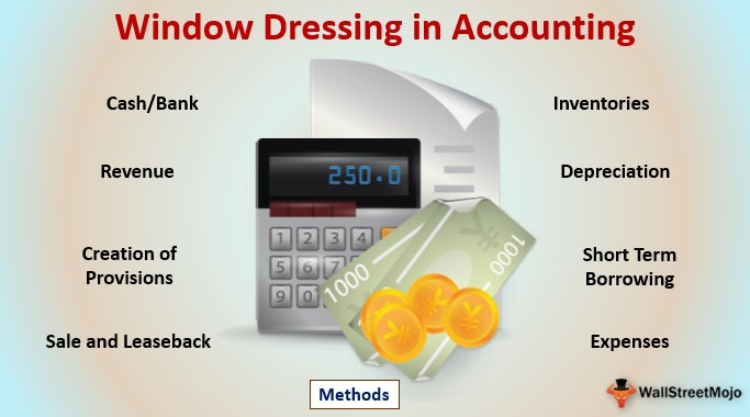 Window Dressing in Accounting