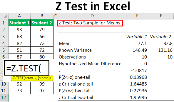 Z Test in Excel