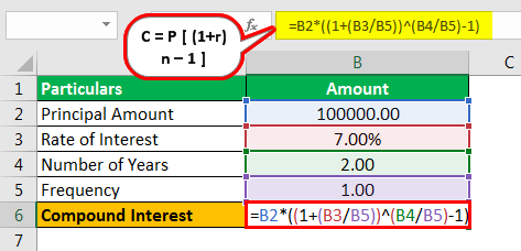 compounding formula example 1.1png
