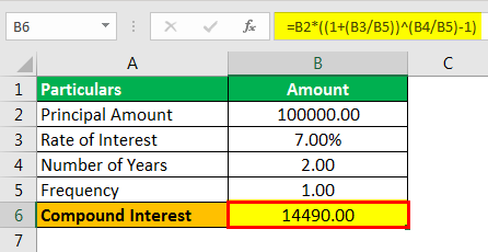 compounding formula example 1.2png
