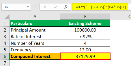 compounding formula example 2.2png